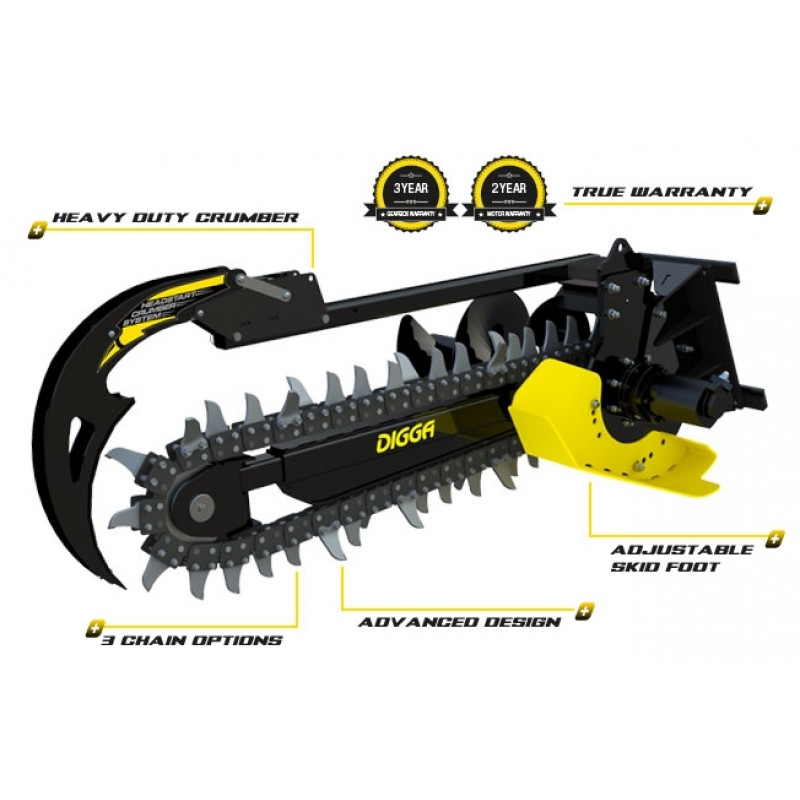 Bigfoot XD Trencher 4.8T-8T